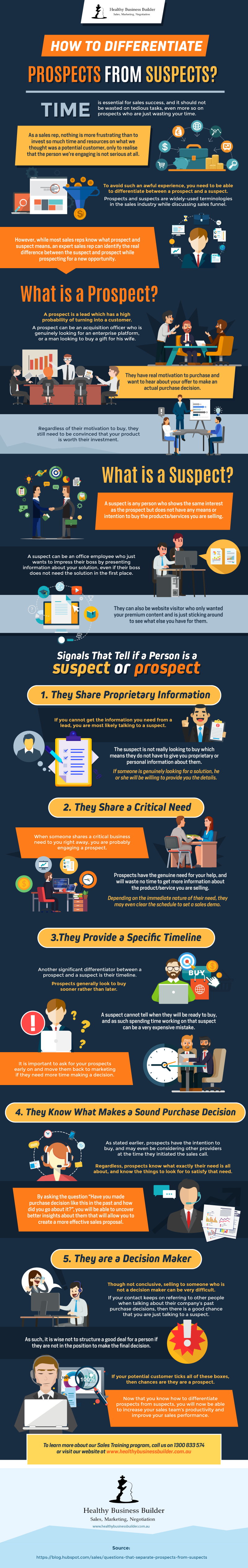 How to Differentiate Prospects from Suspects?
