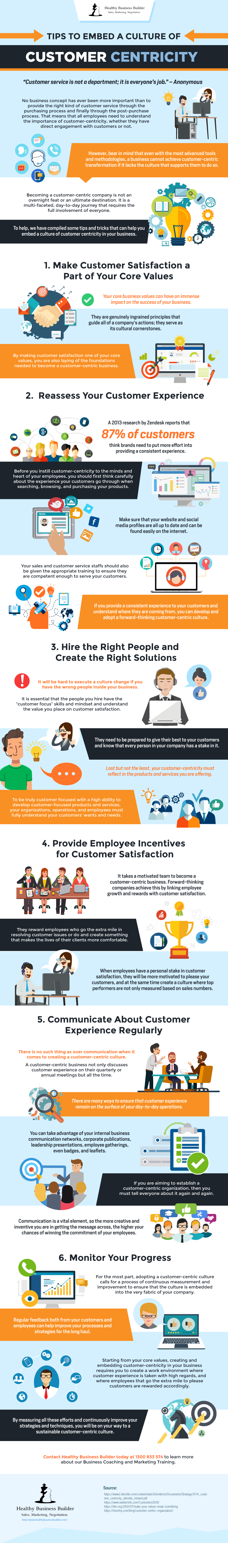 Tips to Embed a Culture of Customer Centricity