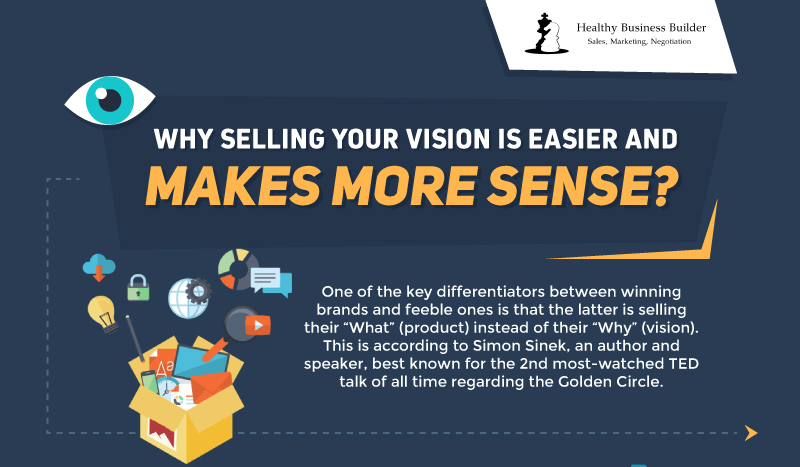 Why Selling Your Vision is Easier and Makes More Sense? (Infographic)