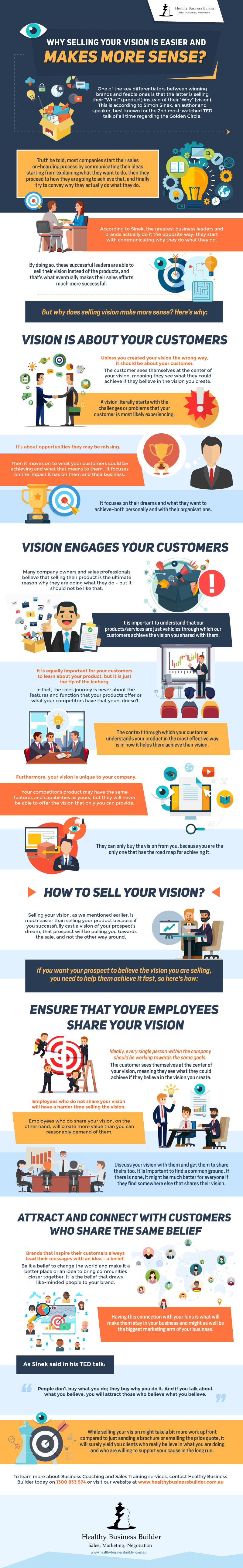 Why Selling Your Vision is Easier and Makes More Sense?