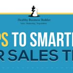 4 Steps to Smarten Up Your Sales Team