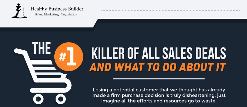 The #1 Killer of All Sales Deals – And What to Do About It