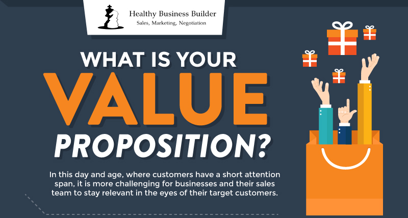 What is Your Value Proposition? (Infographic)