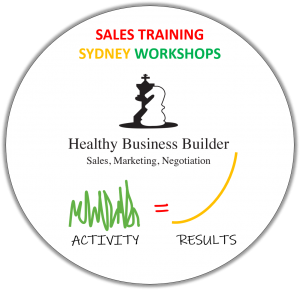 sales training sydney workshops and logo with activity equals results on image within a circle