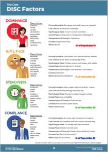 DISC Profiling Report page 13 The Core DISC Factors