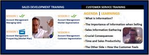 virtual training ms teams workshops for sales and customer service images of online zooms
