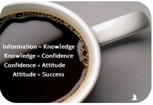 instant coffee mug with the words inside saying: Information = Knowledge Knowledge = Confidence Confidence = Attitude Attitude = Success
